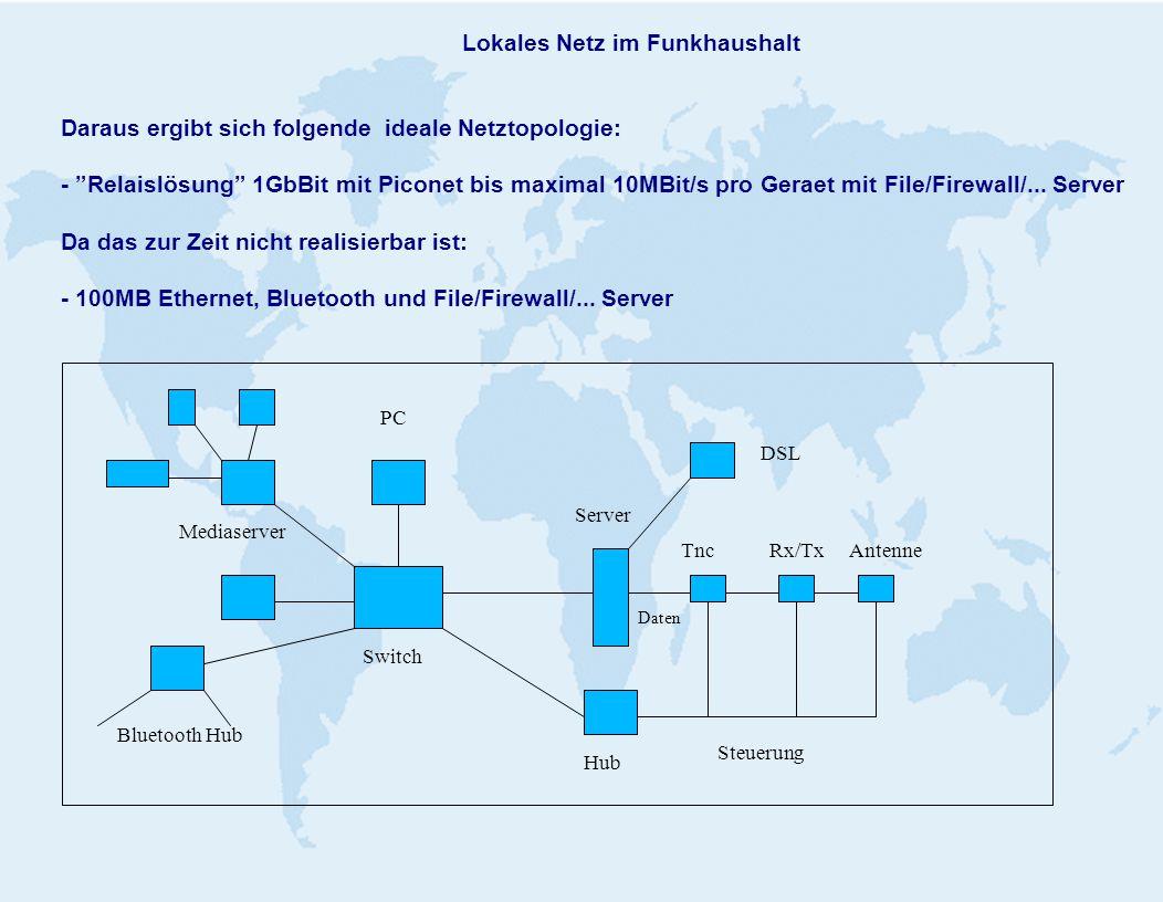 Lokales Netz im Funkhaushalt Daraus ergibt sich folgende ideale Netztopologie: - Relaislösung 1GbBit mit Piconet bis maximal 10MBit/s pro Geraet mit File/Firewall/...