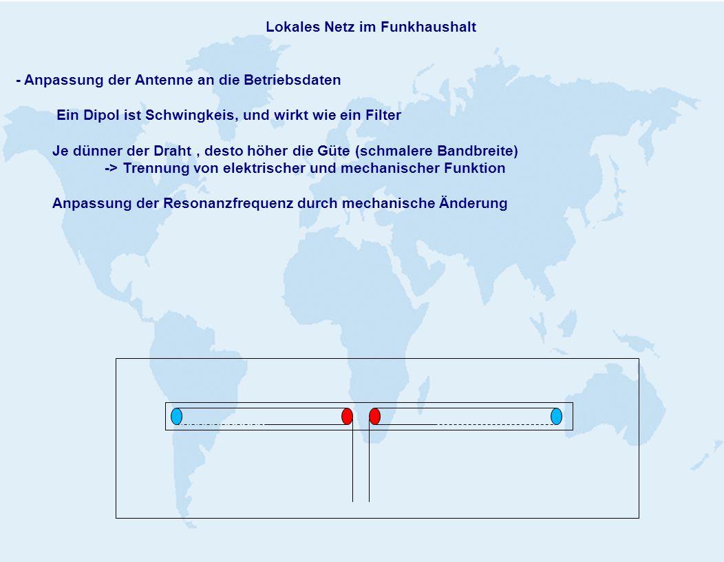 Lokales Netz im Funkhaushalt - Anpassung der Antenne an die Betriebsdaten Ein Dipol ist Schwingkeis, und wirkt wie ein Filter Je dünner der Draht, desto höher die Güte (schmalere Bandbreite) -> Trennung von elektrischer und mechanischer Funktion Anpassung der Resonanzfrequenz durch mechanische Änderung