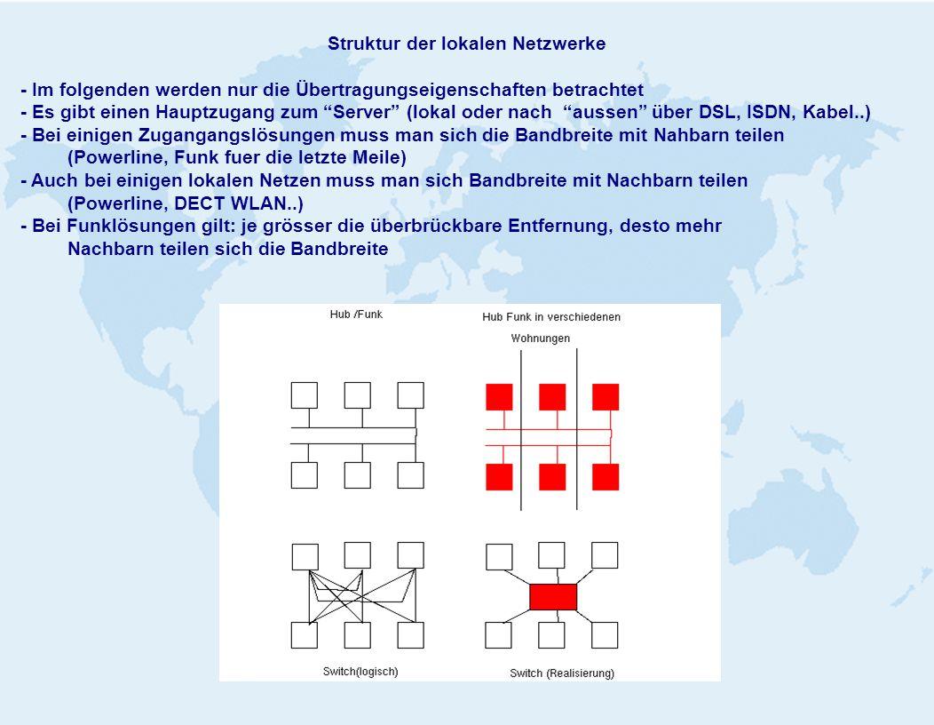 Struktur der lokalen Netzwerke - Im folgenden werden nur die Übertragungseigenschaften betrachtet - Es gibt einen Hauptzugang zum Server (lokal oder nach aussen über DSL, ISDN, Kabel..) - Bei einigen Zugangangslösungen muss man sich die Bandbreite mit Nahbarn teilen (Powerline, Funk fuer die letzte Meile) - Auch bei einigen lokalen Netzen muss man sich Bandbreite mit Nachbarn teilen (Powerline, DECT WLAN..) - Bei Funklösungen gilt: je grösser die überbrückbare Entfernung, desto mehr Nachbarn teilen sich die Bandbreite