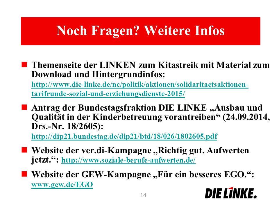 Noch Fragen? Weitere Infos Themenseite der LINKEN zum Kitastreik mit Material zum Download und Hintergrundinfos: http://www.die-linke.de/nc/politik/ak