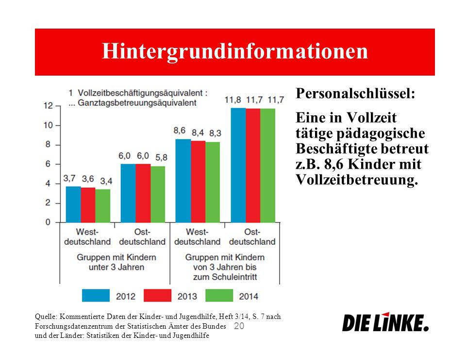Hintergrundinformationen 20 Quelle: Kommentierte Daten der Kinder- und Jugendhilfe, Heft 3/14, S.