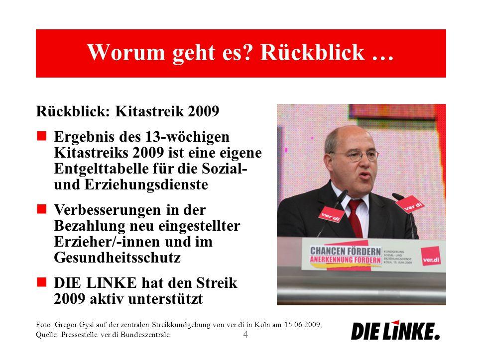 Worum geht es? Rückblick … Rückblick: Kitastreik 2009 Ergebnis des 13-wöchigen Kitastreiks 2009 ist eine eigene Entgelttabelle für die Sozial- und Erz