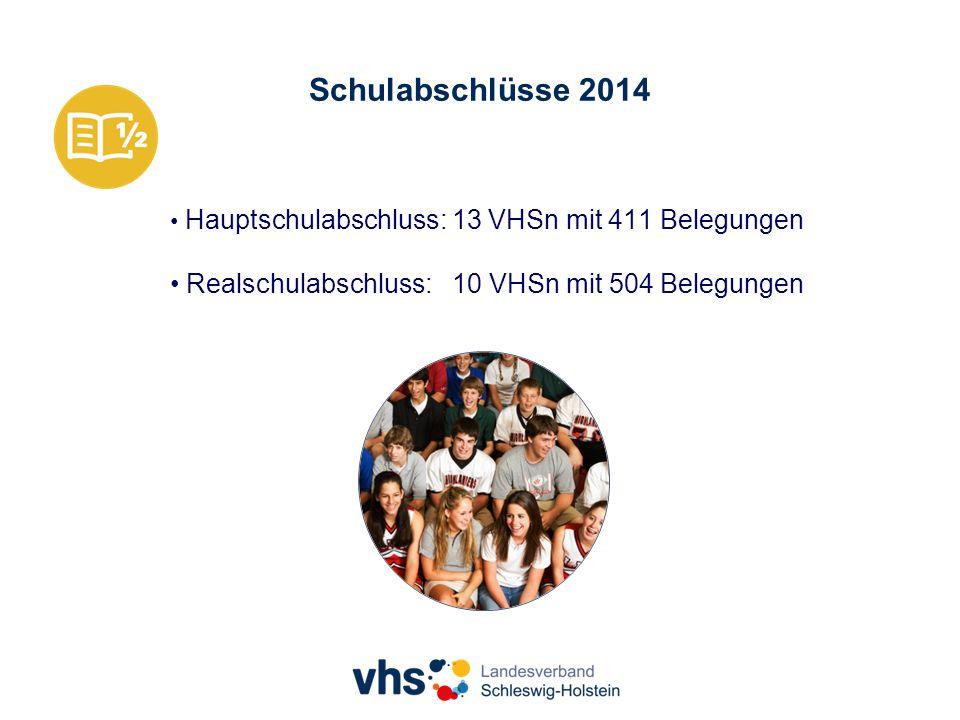 Schulabschlüsse 2014 Hauptschulabschluss: 13 VHSn mit 411 Belegungen Realschulabschluss: 10 VHSn mit 504 Belegungen