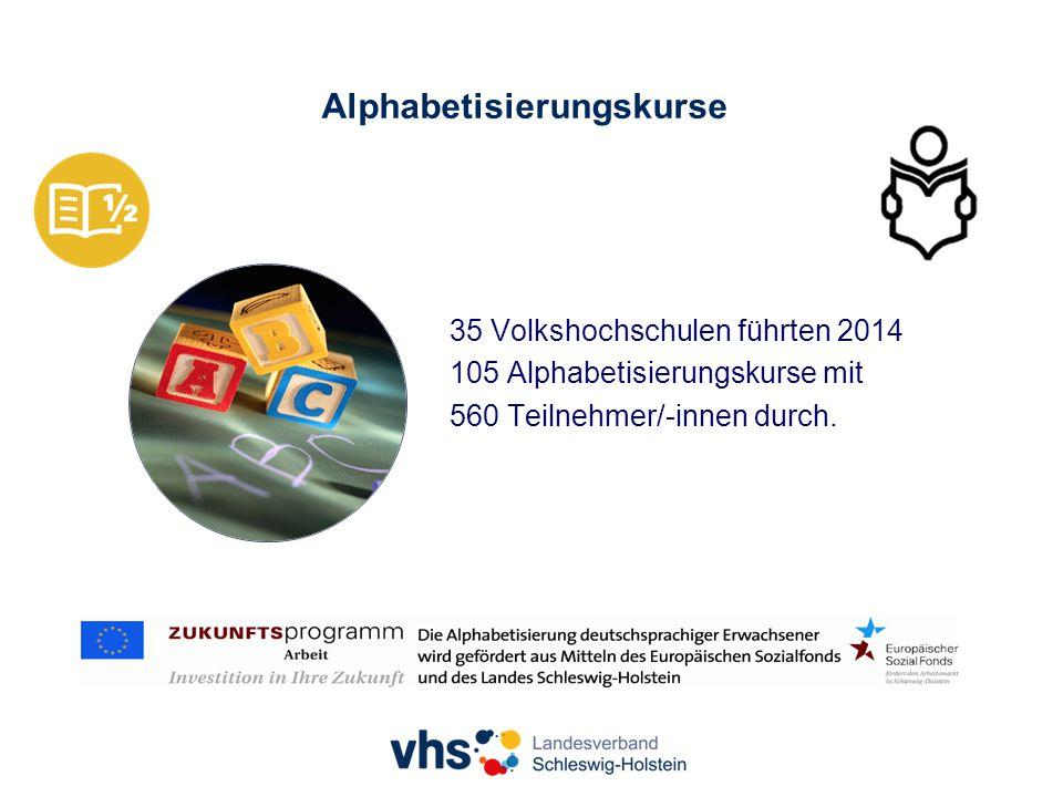 Alphabetisierungskurse 35 Volkshochschulen führten 2014 105 Alphabetisierungskurse mit 560 Teilnehmer/-innen durch.