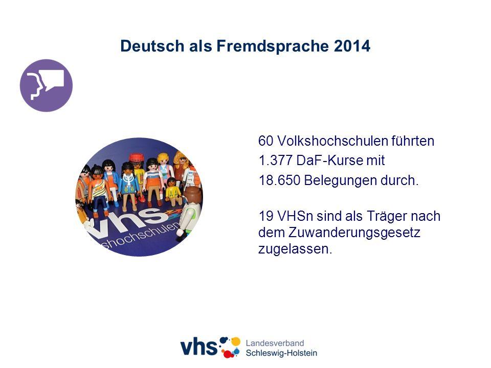 Deutsch als Fremdsprache 2014 60 Volkshochschulen führten 1.377 DaF-Kurse mit 18.650 Belegungen durch.