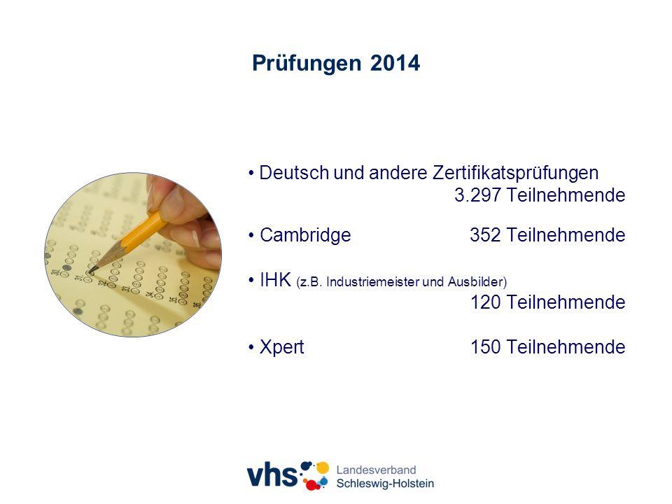 Prüfungen 2014 Deutsch und andere Zertifikatsprüfungen 3.297 Teilnehmende Cambridge352 Teilnehmende IHK (z.B.