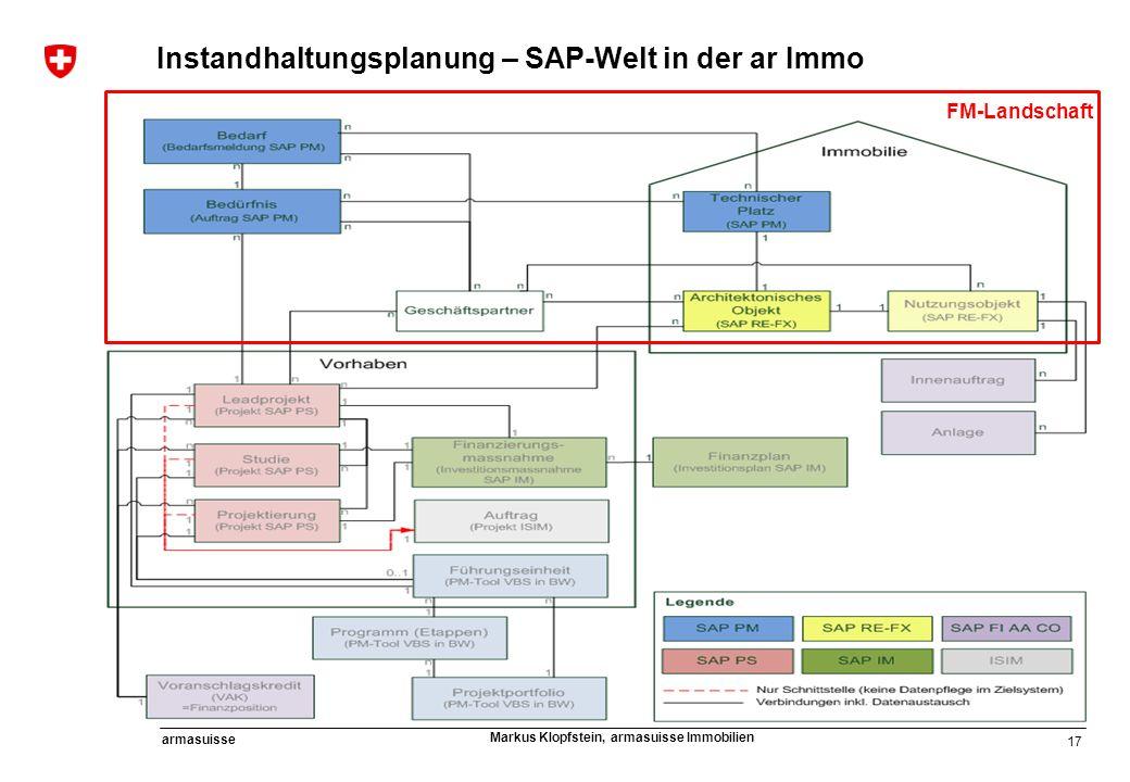17 armasuisse Markus Klopfstein, armasuisse Immobilien Instandhaltungsplanung – SAP-Welt in der ar Immo FM-Landschaft