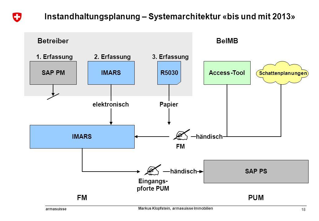 18 armasuisse Markus Klopfstein, armasuisse Immobilien Instandhaltungsplanung – Systemarchitektur «bis und mit 2013» BetreiberBeIMB SAP PMIMARSAccess-