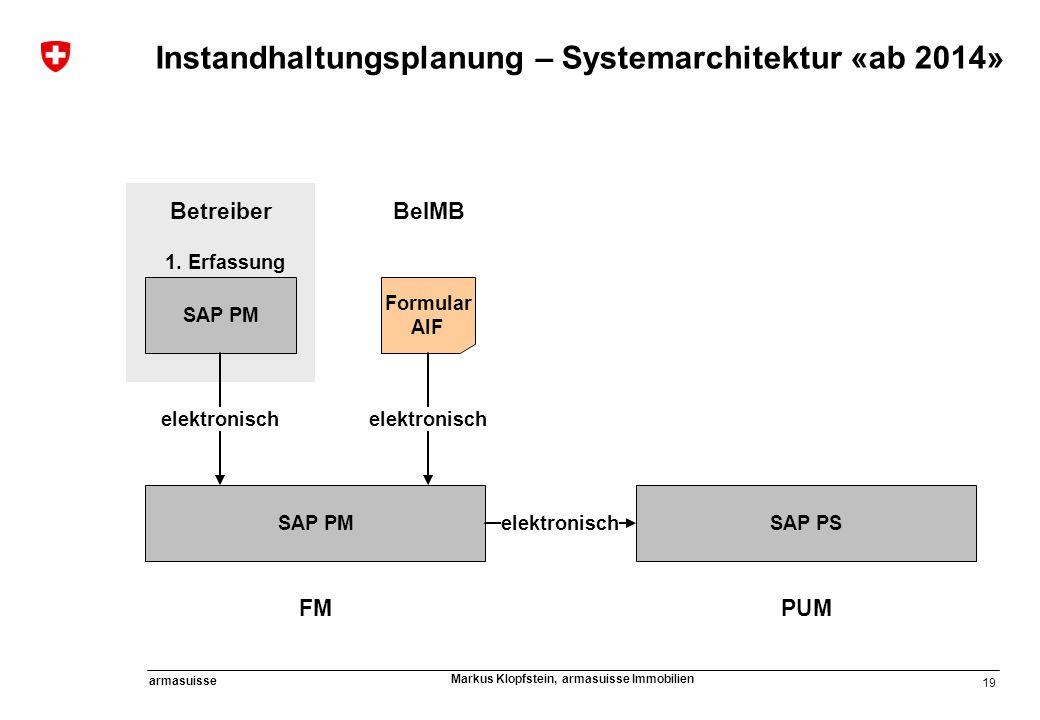 19 armasuisse Markus Klopfstein, armasuisse Immobilien Instandhaltungsplanung – Systemarchitektur «ab 2014» BetreiberBeIMB SAP PM SAP PS 1.Erfassung e