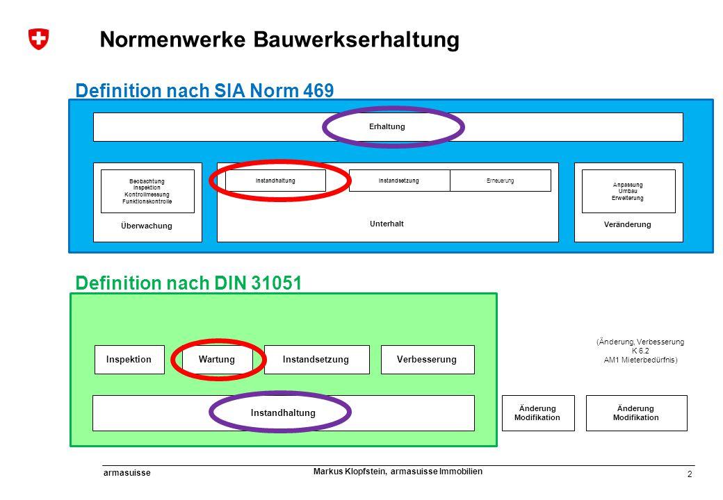 2 armasuisse Markus Klopfstein, armasuisse Immobilien Normenwerke Bauwerkserhaltung InstandhaltungInstandsetzungErneuerung Beobachtung Inspektion Kont