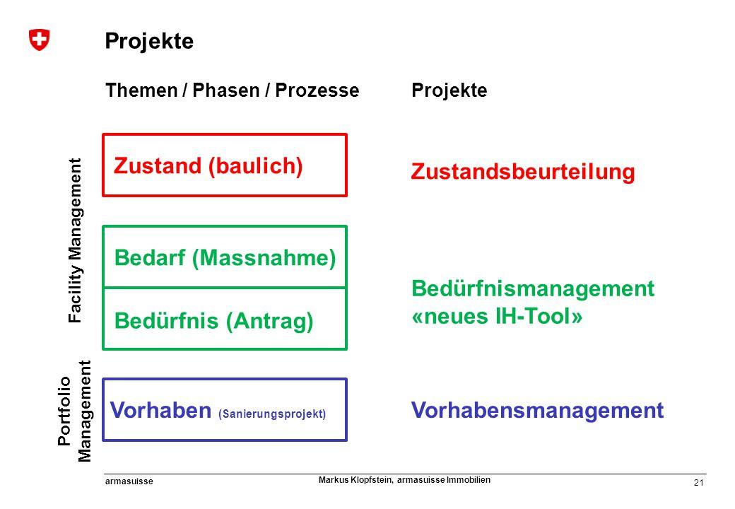21 armasuisse Markus Klopfstein, armasuisse Immobilien Projekte Themen / Phasen / Prozesse Zustand (baulich) Bedarf (Massnahme) Bedürfnis (Antrag) Vor