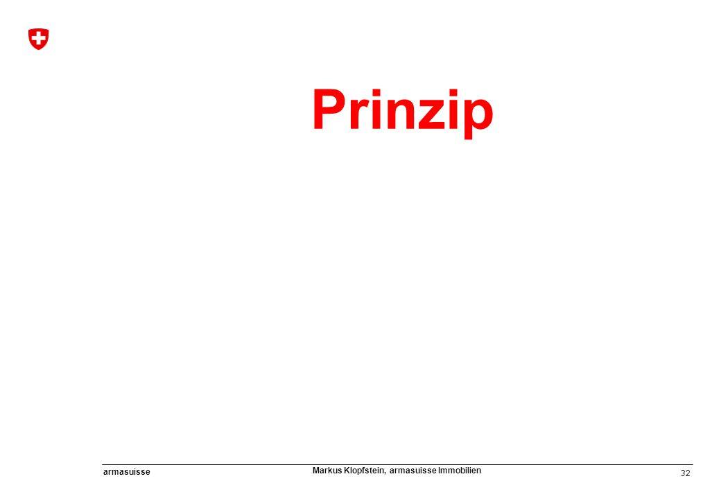 32 armasuisse Markus Klopfstein, armasuisse Immobilien Prinzip