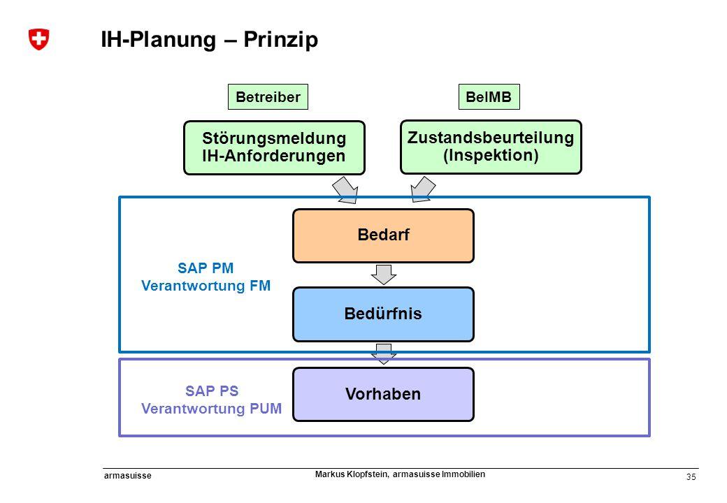 35 armasuisse Markus Klopfstein, armasuisse Immobilien IH-Planung – Prinzip BetreiberBeIMB SAP PM Verantwortung FM SAP PS Verantwortung PUM