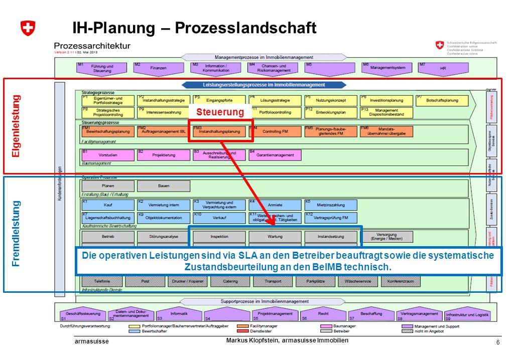 6 armasuisse Markus Klopfstein, armasuisse Immobilien IH-Planung – Prozesslandschaft Eigenleistung Steuerung Die operativen Leistungen sind via SLA an