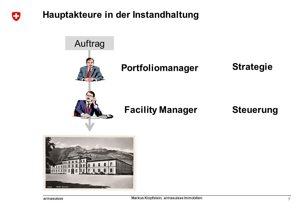 7 armasuisse Markus Klopfstein, armasuisse Immobilien Hauptakteure in der Instandhaltung Auftrag Portfoliomanager Facility Manager Strategie Steuerung