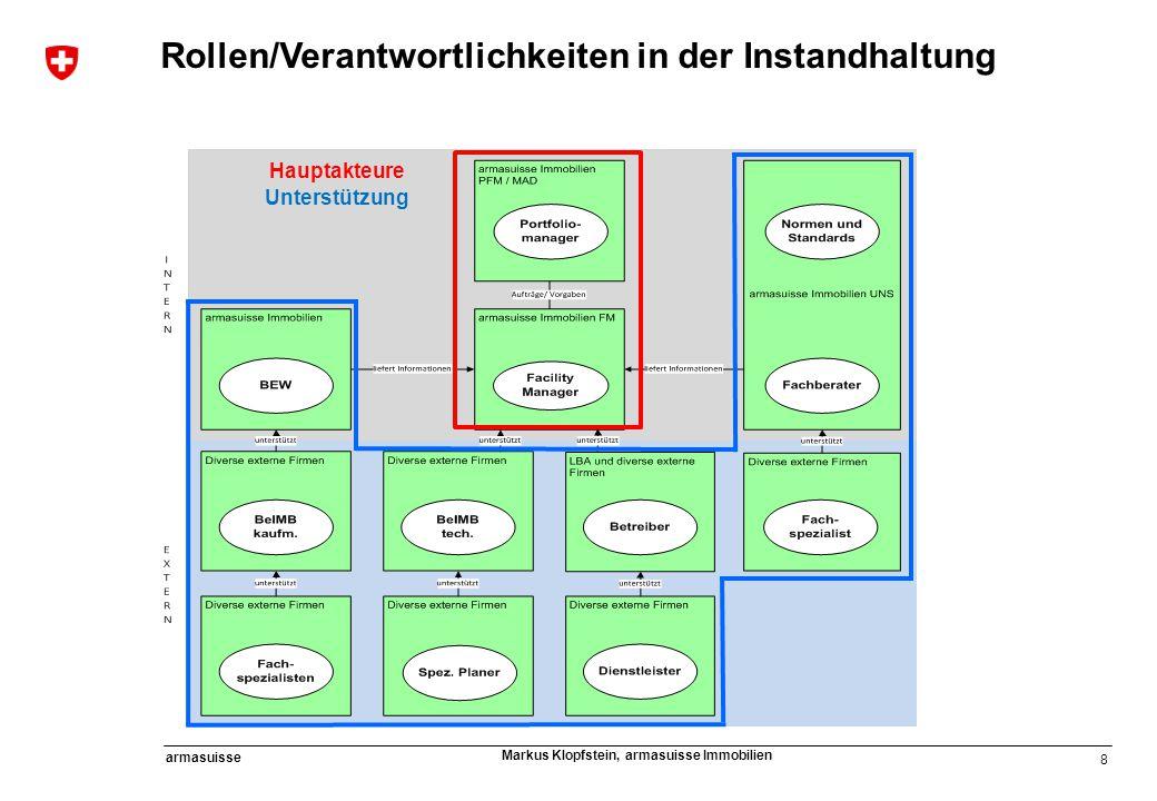 8 armasuisse Markus Klopfstein, armasuisse Immobilien Rollen/Verantwortlichkeiten in der Instandhaltung Hauptakteure Unterstützung