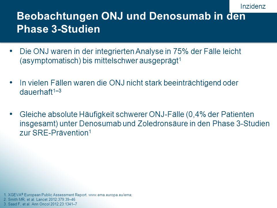 Die ONJ waren in der integrierten Analyse in 75% der Fälle leicht (asymptomatisch) bis mittelschwer ausgeprägt 1 In vielen Fällen waren die ONJ nicht stark beeinträchtigend oder dauerhaft 1–3 Gleiche absolute Häufigkeit schwerer ONJ-Fälle (0,4% der Patienten insgesamt) unter Denosumab und Zoledronsäure in den Phase 3-Studien zur SRE-Prävention 1 1.