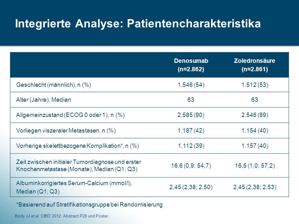 39 Integrierte Analyse: Patientencharakteristika Body JJ et al.