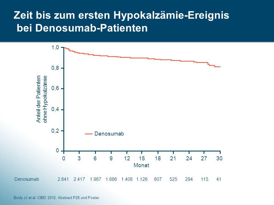 43 Zeit bis zum ersten Hypokalzämie-Ereignis bei Denosumab-Patienten Body JJ et al.