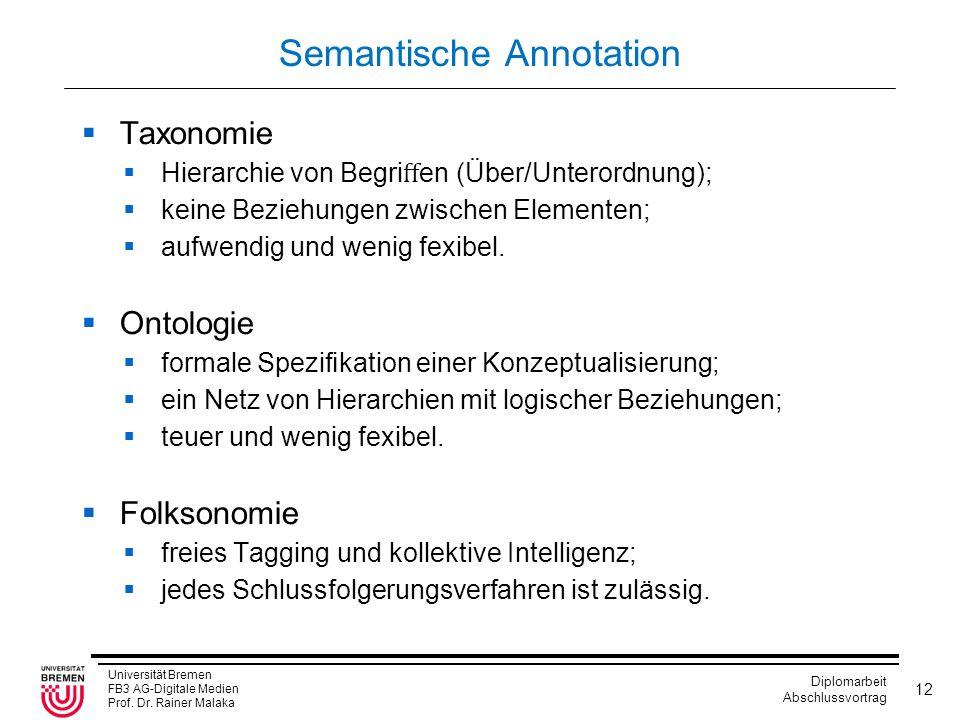 Universität Bremen FB3 AG-Digitale Medien Prof. Dr. Rainer Malaka Diplomarbeit Abschlussvortrag 12 Semantische Annotation  Taxonomie  Hierarchie von