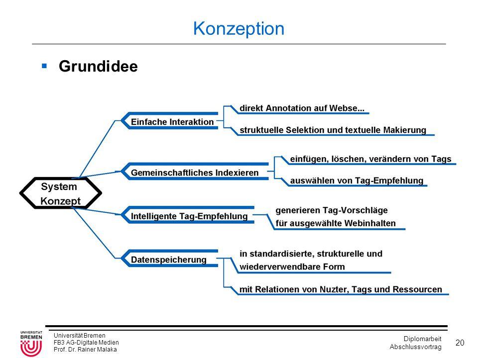 Universität Bremen FB3 AG-Digitale Medien Prof. Dr. Rainer Malaka Diplomarbeit Abschlussvortrag 20 Konzeption  Grundidee