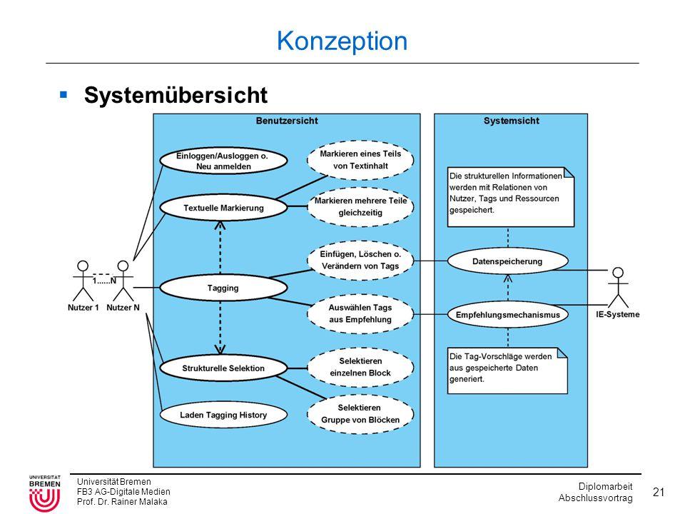Universität Bremen FB3 AG-Digitale Medien Prof. Dr. Rainer Malaka Diplomarbeit Abschlussvortrag 21 Konzeption  Systemübersicht