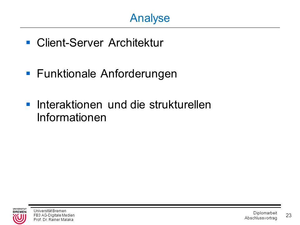 Universität Bremen FB3 AG-Digitale Medien Prof. Dr. Rainer Malaka Diplomarbeit Abschlussvortrag 23 Analyse  Client-Server Architektur  Funktionale A