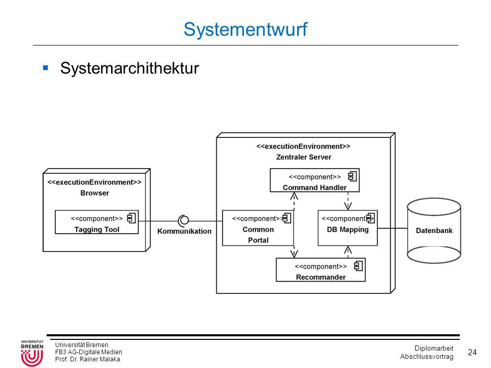 Universität Bremen FB3 AG-Digitale Medien Prof. Dr. Rainer Malaka Diplomarbeit Abschlussvortrag 24 Systementwurf  Systemarchithektur