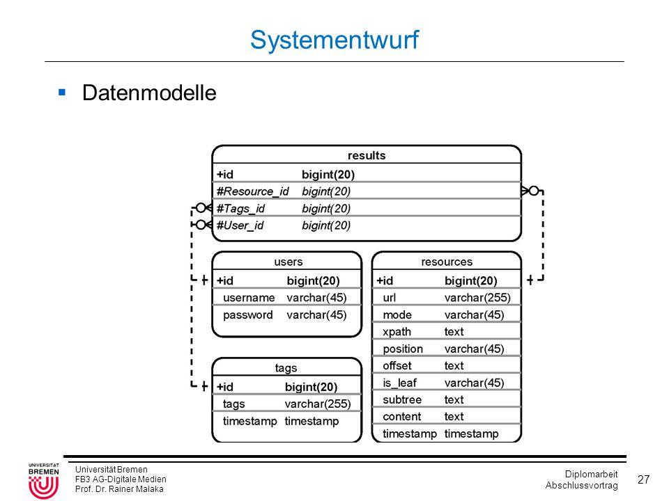 Universität Bremen FB3 AG-Digitale Medien Prof. Dr. Rainer Malaka Diplomarbeit Abschlussvortrag 27 Systementwurf  Datenmodelle