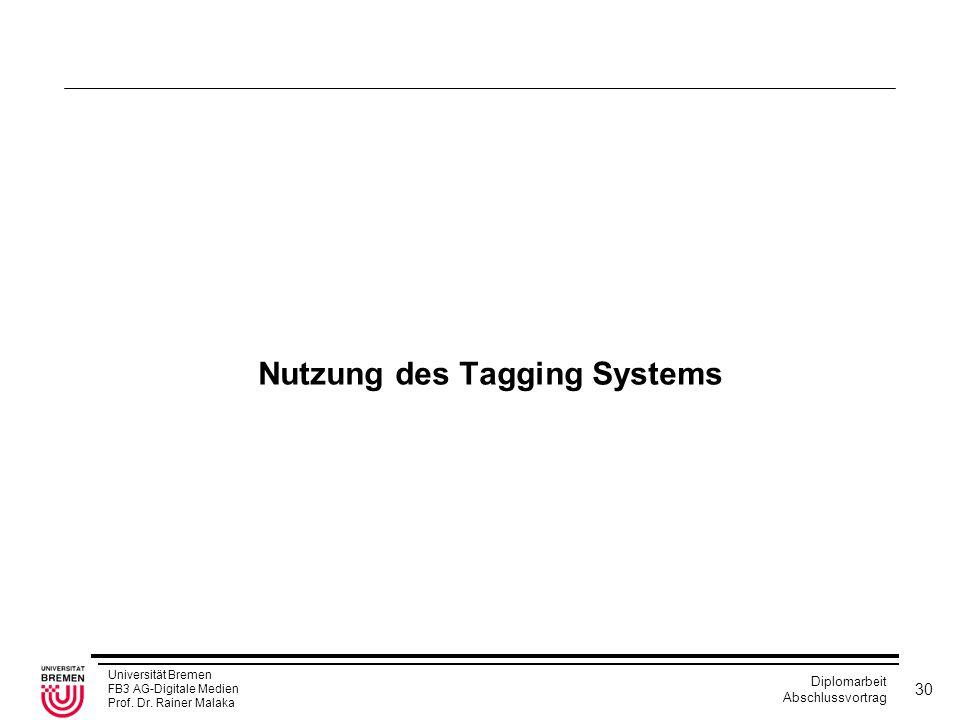 Universität Bremen FB3 AG-Digitale Medien Prof. Dr. Rainer Malaka Diplomarbeit Abschlussvortrag 30 Nutzung des Tagging Systems