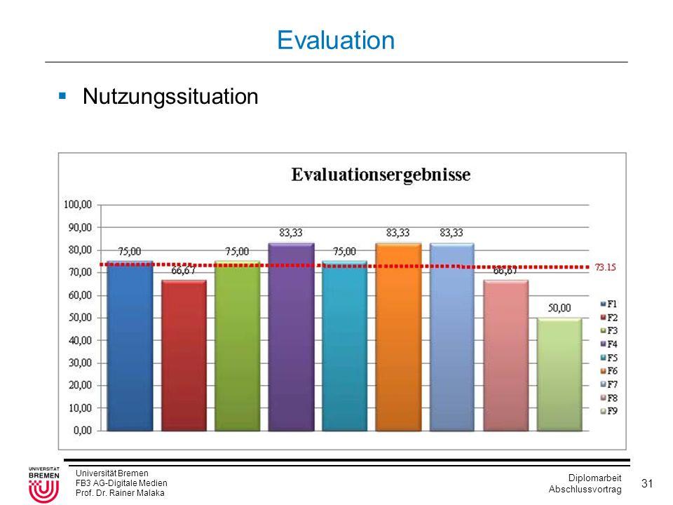Universität Bremen FB3 AG-Digitale Medien Prof. Dr. Rainer Malaka Diplomarbeit Abschlussvortrag 31 Evaluation  Nutzungssituation