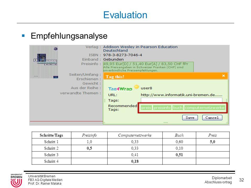 Universität Bremen FB3 AG-Digitale Medien Prof. Dr. Rainer Malaka Diplomarbeit Abschlussvortrag 32 Evaluation  Empfehlungsanalyse Schritte/TagsPreisi
