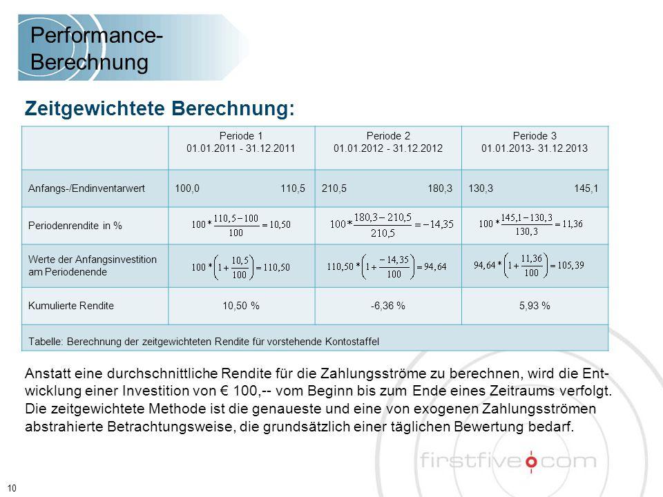 Performance- Berechnung Periode 1 01.01.2011 - 31.12.2011 Periode 2 01.01.2012 - 31.12.2012 Periode 3 01.01.2013- 31.12.2013 Anfangs-/Endinventarwert1