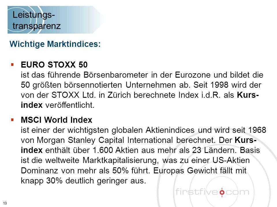  EURO STOXX 50 ist das führende Börsenbarometer in der Eurozone und bildet die 50 größten börsennotierten Unternehmen ab.