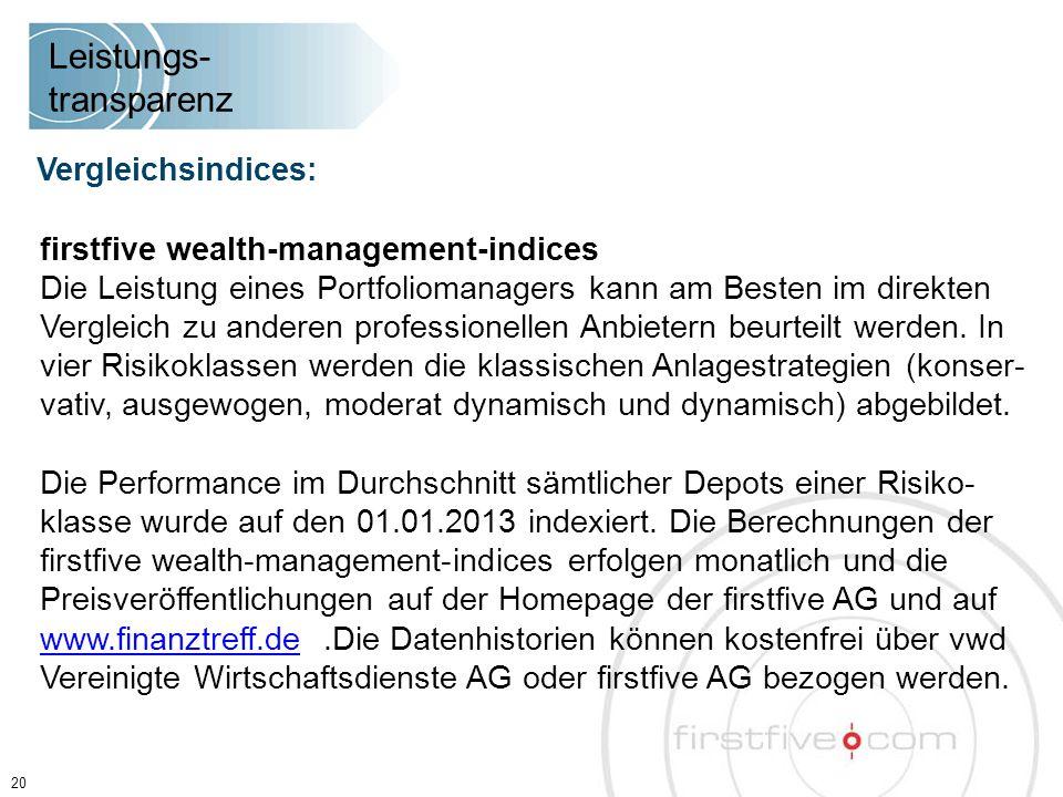 firstfive wealth-management-indices Die Leistung eines Portfoliomanagers kann am Besten im direkten Vergleich zu anderen professionellen Anbietern beurteilt werden.