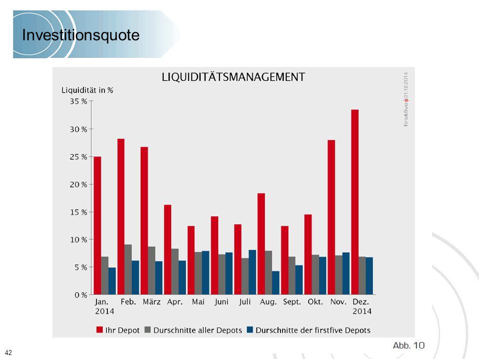 42 Investitionsquote
