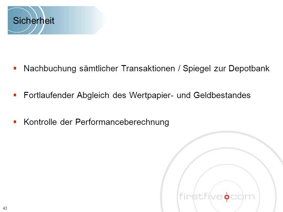 43  Nachbuchung sämtlicher Transaktionen / Spiegel zur Depotbank  Fortlaufender Abgleich des Wertpapier- und Geldbestandes  Kontrolle der Performanceberechnung Sicherheit