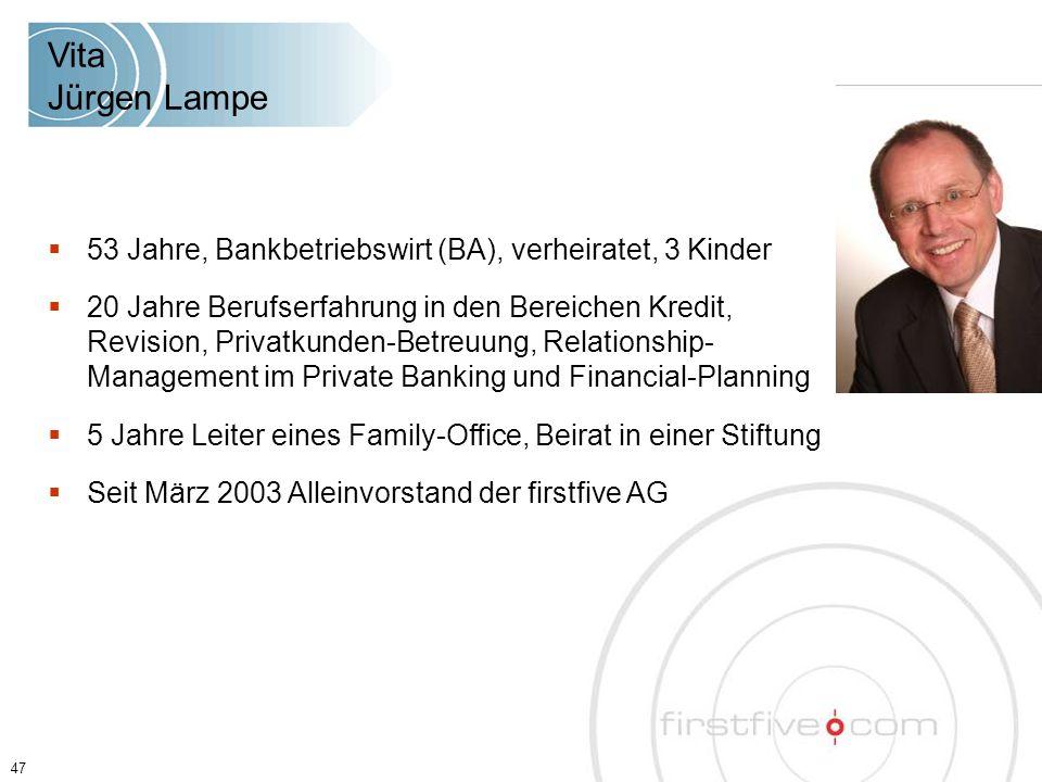  53 Jahre, Bankbetriebswirt (BA), verheiratet, 3 Kinder  20 Jahre Berufserfahrung in den Bereichen Kredit, Revision, Privatkunden-Betreuung, Relatio