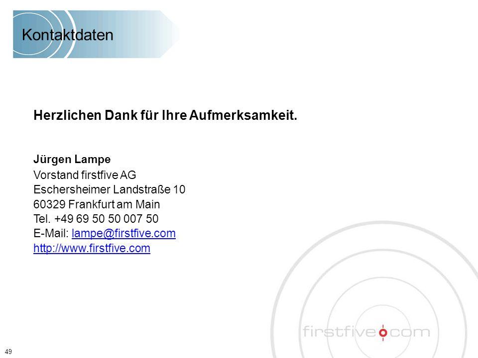 Kontaktdaten Herzlichen Dank für Ihre Aufmerksamkeit. Jürgen Lampe Vorstand firstfive AG Eschersheimer Landstraße 10 60329 Frankfurt am Main Tel. +49