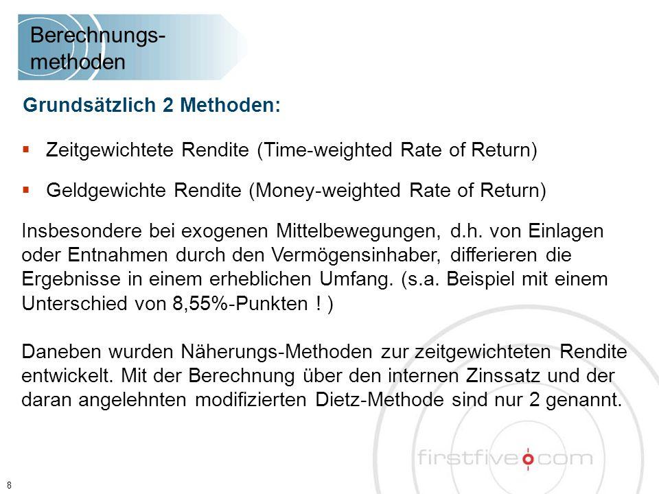  Zeitgewichtete Rendite (Time-weighted Rate of Return)  Geldgewichte Rendite (Money-weighted Rate of Return) Insbesondere bei exogenen Mittelbewegungen, d.h.