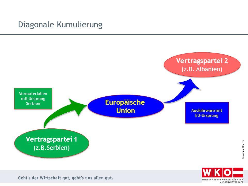 © Johann Alberer Diagonale Kumulierung Vertragspartei 2 (z.B. Albanien) Vertragspartei 2 (z.B. Albanien) Europäische Union Europäische Union Ausfuhrwa