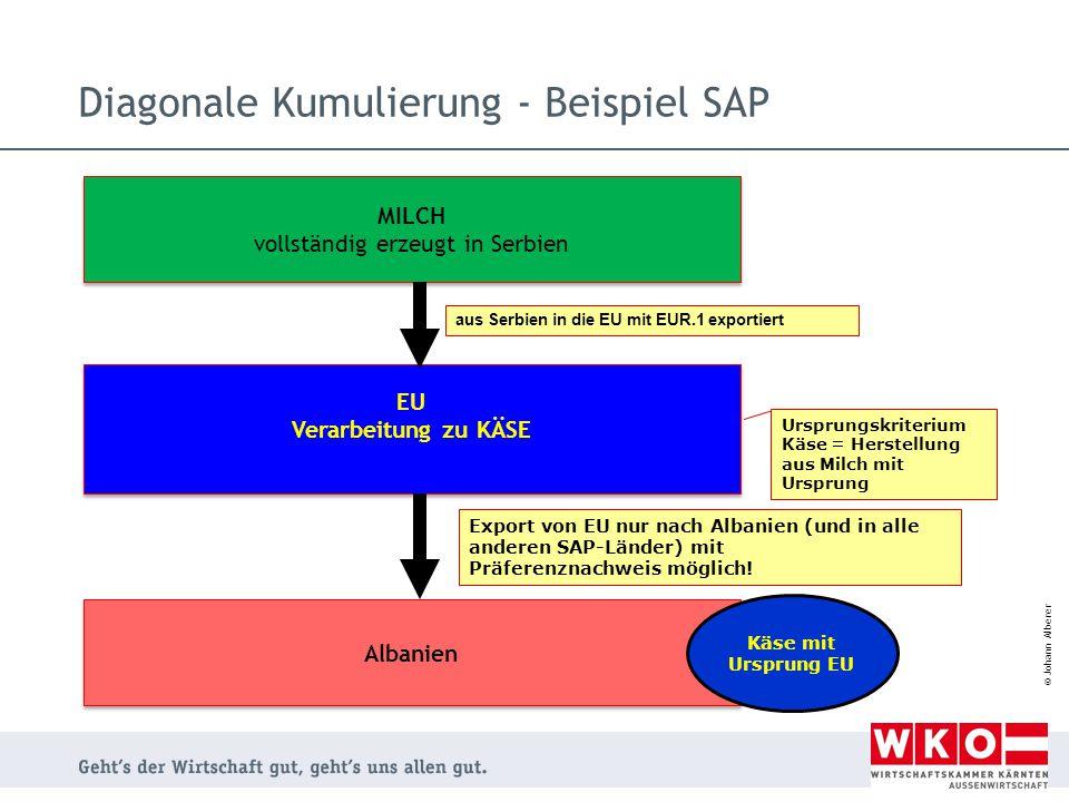 © Johann Alberer Diagonale Kumulierung - Beispiel SAP MILCH vollständig erzeugt in Serbien MILCH vollständig erzeugt in Serbien EU Verarbeitung zu KÄS