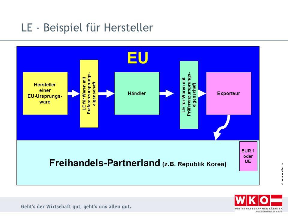 © Johann Alberer LE - Beispiel für Hersteller EU Hersteller einer EU-Ursprungs- ware HändlerExporteur LE für Waren mit Präferenzursprungs- eigenschaft