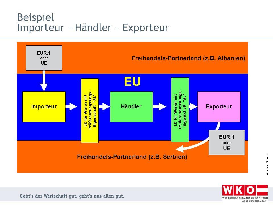 © Johann Alberer Beispiel Importeur – Händler – Exporteur EU ImporteurHändlerExporteur Freihandels-Partnerland (z.B. Serbien) Freihandels-Partnerland