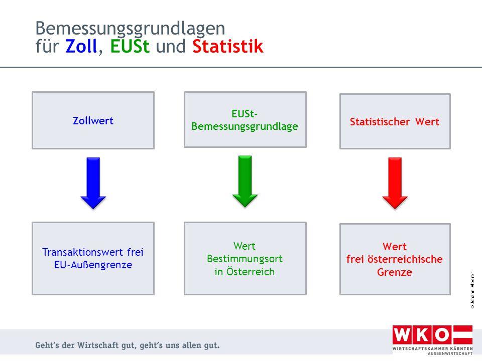 © Johann Alberer Zollwert EUSt- Bemessungsgrundlage Statistischer Wert Transaktionswert frei EU-Außengrenze Wert Bestimmungsort in Österreich Wert fre