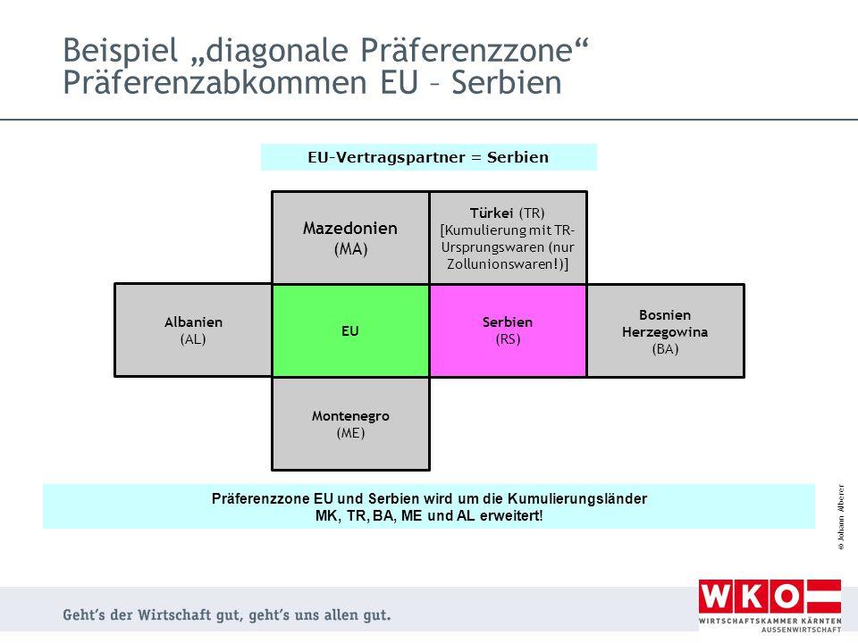 "© Johann Alberer Beispiel ""diagonale Präferenzzone"" Präferenzabkommen EU – Serbien EU Serbien (RS) Bosnien Herzegowina (BA) Türkei (TR) [Kumulierung m"
