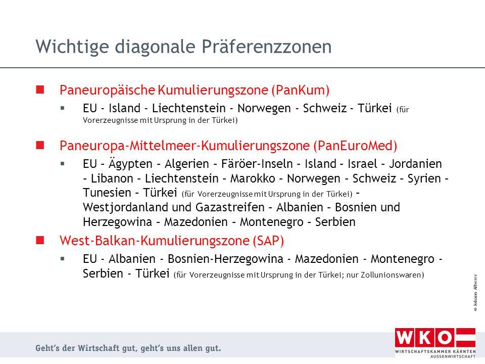 © Johann Alberer Wichtige diagonale Präferenzzonen Paneuropäische Kumulierungszone (PanKum)  EU - Island - Liechtenstein - Norwegen - Schweiz - Türke