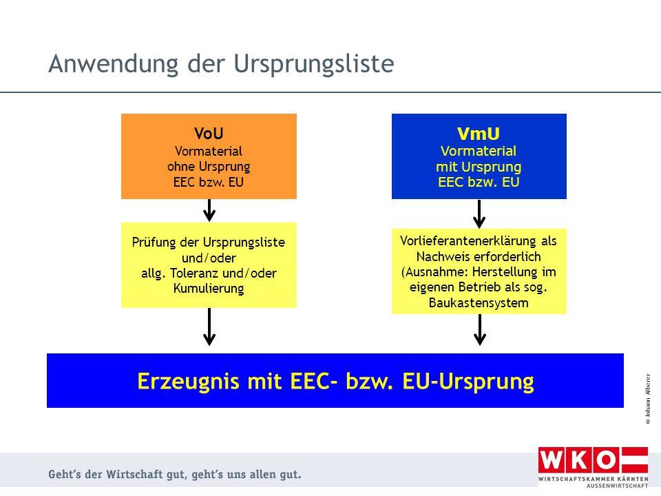 © Johann Alberer Anwendung der Ursprungsliste VoU Vormaterial ohne Ursprung EEC bzw. EU VmU Vormaterial mit Ursprung EEC bzw. EU Prüfung der Ursprungs