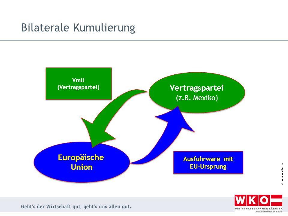© Johann Alberer Vertragspartei (z.B. Mexiko) Vertragspartei (z.B. Mexiko) Europäische Union Europäische Union Ausfuhrware mit EU-Ursprung VmU (Vertra