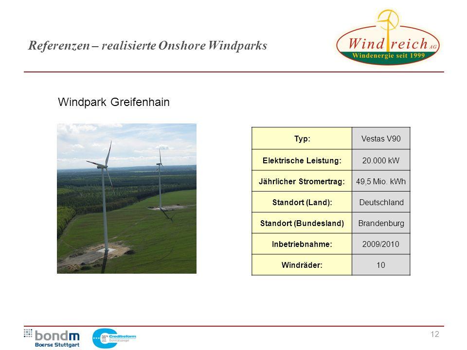 12 Referenzen – realisierte Onshore Windparks Typ:Vestas V90 Elektrische Leistung:20.000 kW Jährlicher Stromertrag:49,5 Mio. kWh Standort (Land):Deuts